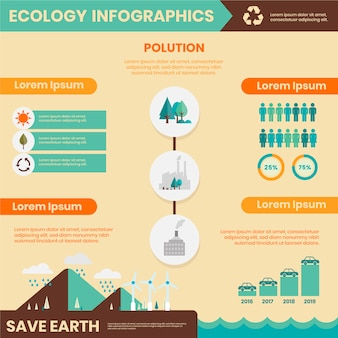 Ecology infographic about worldwide pollution