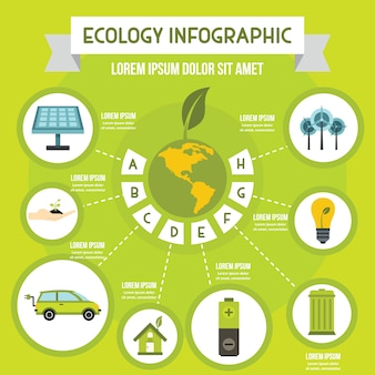 Ecology infographic concept, flat style