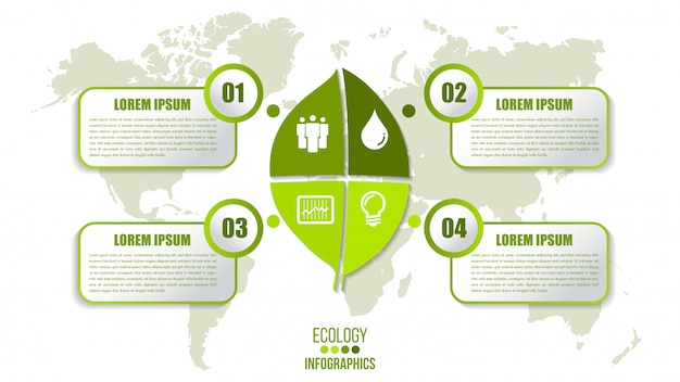 Ecology  infographic template with four steps