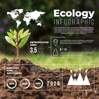 Ecology infographic with photo