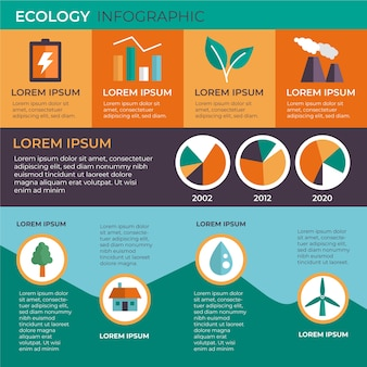 Ecology infographic with retro colors design