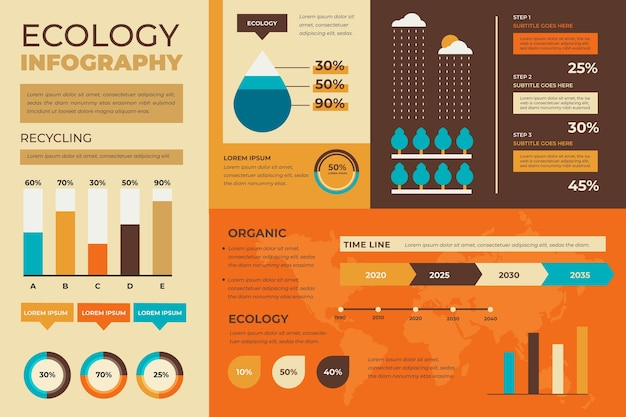 Ecology infographic with retro colors in flat design