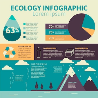 フラットなデザインでレトロな色と生態インフォグラフィック