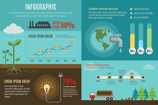 Ecology infographics charts design