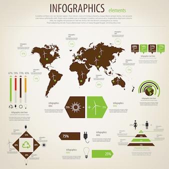 生態インフォグラフィックセット。世界地図と情報グラフィック。