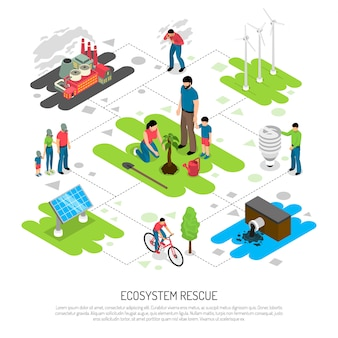 Ecology isometric composition