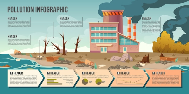 Ecology pollution infographic with factory pipes emitting smoke and dirty air, rubbish in polluted ocean and beach. cartoon infographics elements, ecological problem statistics data and graphs