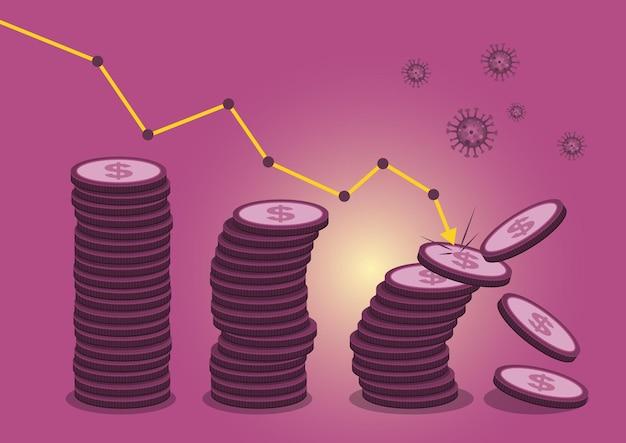 Экономические последствия коронавируса covid-19, концепция финансового кризиса и экономической рецессии. стрелка вниз попадает в монеты