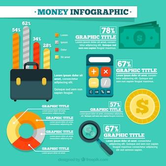 経済とビジネスインフォグラフィック