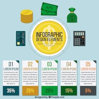 フラットな設計で経済インフォグラフィック