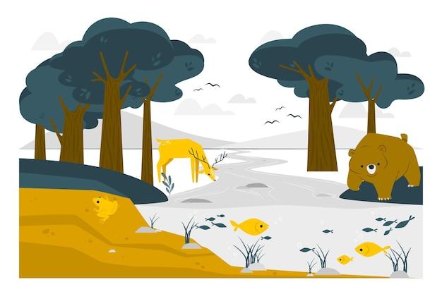 Иллюстрация концепции экосистемы Бесплатные векторы