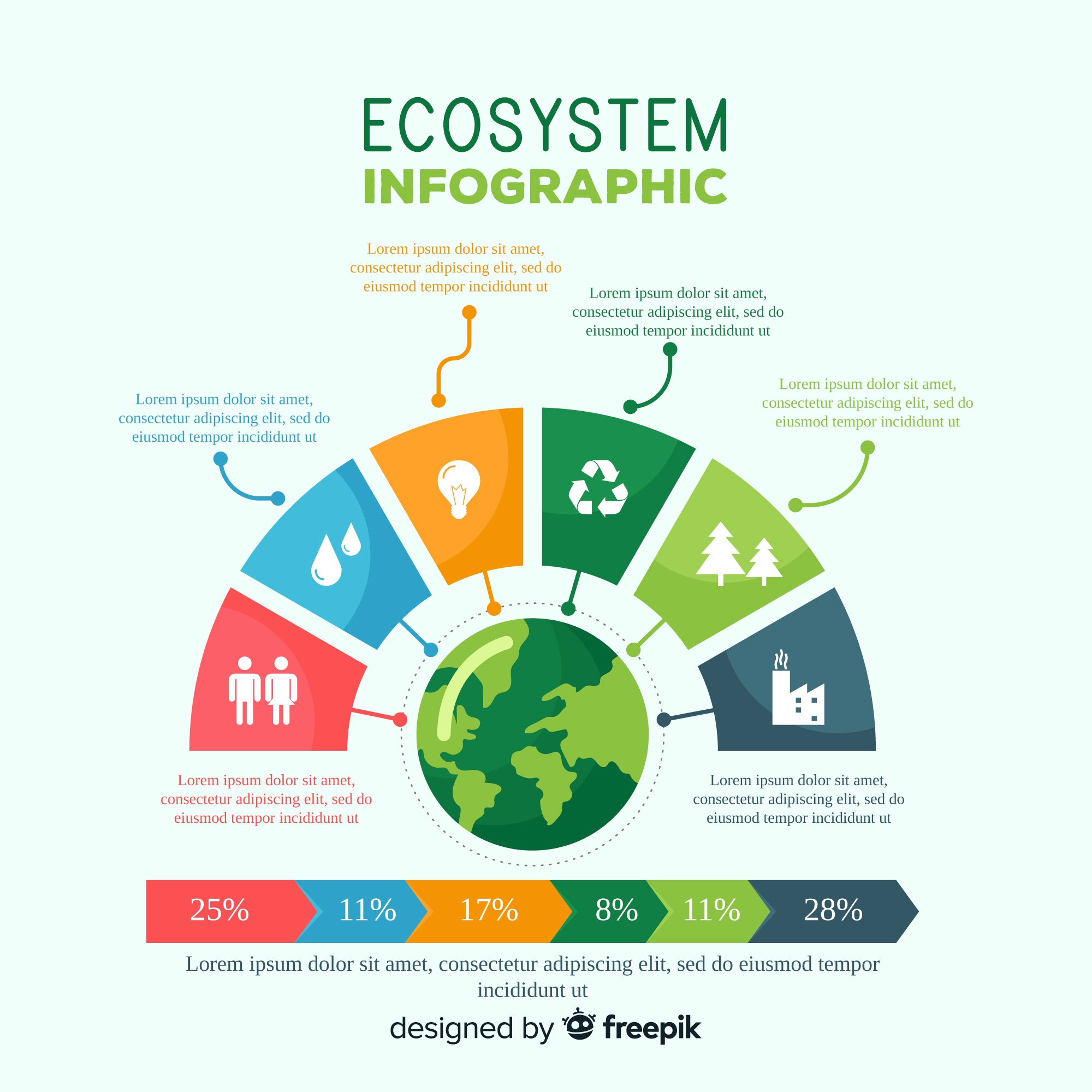Ecosystem infographic background