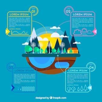 Экосистемная инфографическая концепция