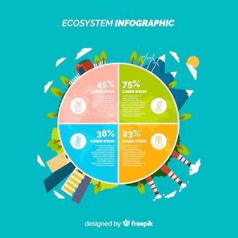 Ecosystem infographics concept