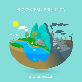 Ecosystem vs pollution background