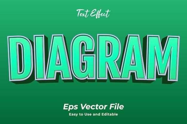 Editable text effect diagram
