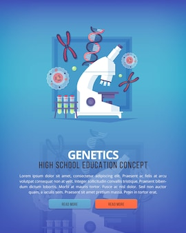 教育と科学の概念図。遺伝学。生命の科学と種の起源。バナー。