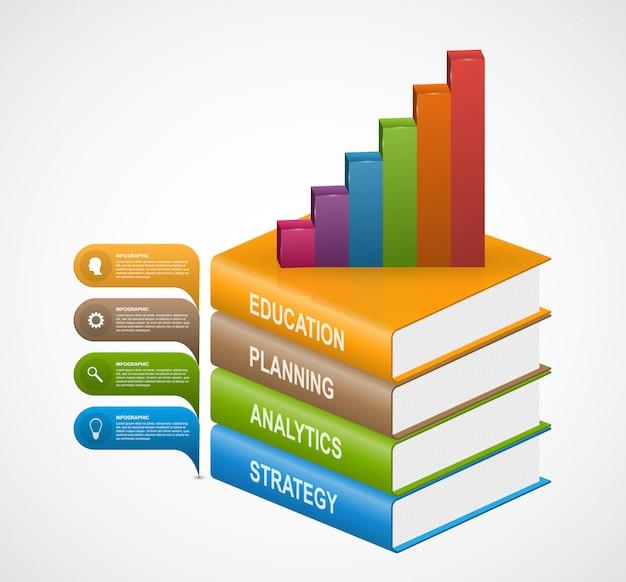 教育本ステップオプションインフォグラフィックデザインテンプレート。