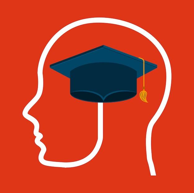教育コンセプトデザイン、