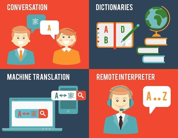 教育、辞書、さまざまな言語でのコミュニケーション。フラットスタイルの翻訳と辞書の概念。