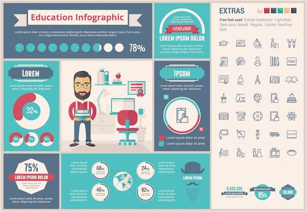 教育フラットデザインインフォグラフィックテンプレートとアイコンセット