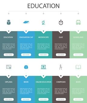 Образование инфографики 10 вариантов дизайна пользовательского интерфейса. выпускной, микроскоп, викторина, школьный автобус простые значки