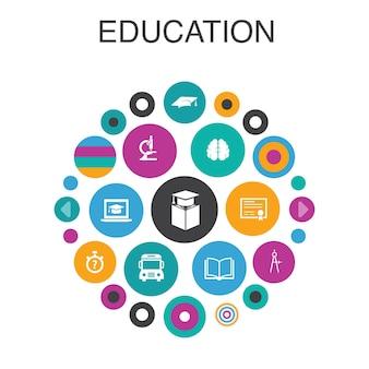 Концепция круга инфографики образования. умные элементы пользовательского интерфейса градация, микроскоп, викторина, школьный автобус