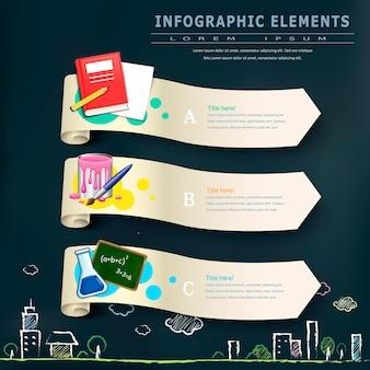 칠판 위에 배너와 함께 교육 infographic 디자인 요소