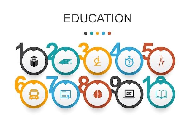 Шаблон оформления инфографики образования. выпускной, микроскоп, викторина, школьный автобус простые иконки