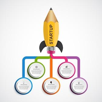 教育インフォグラフィックデザインテンプレート。教育およびビジネスのプレゼンテーションやパンフレット用の鉛筆のロケット。
