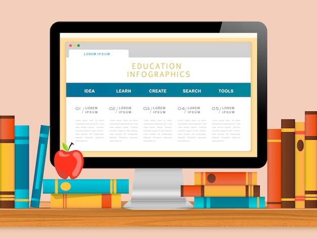 웹 페이지와 교육 인포 그래픽 디자인