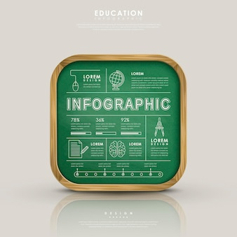 Education infographic design with wooden blackboard element