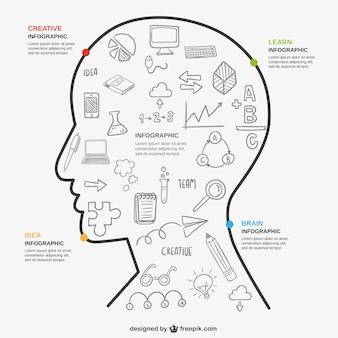 Istruzione icone infographic