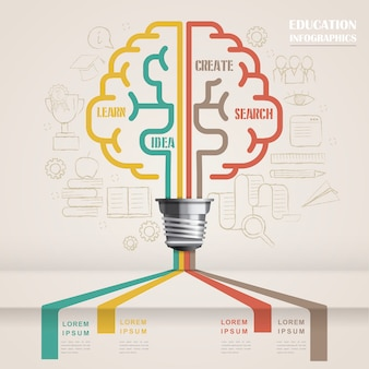 Education infographic template design with brain symbol