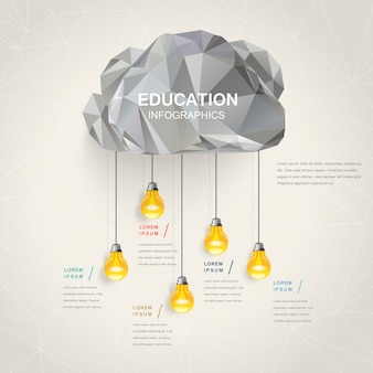 Education infographic template design with cloud and bulb elements