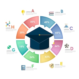 Education infographic template design with graduation hat elements