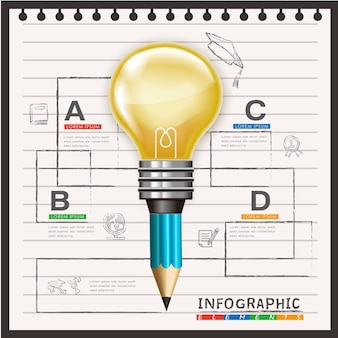 Education infographic template design with lighting bulb and pencil element