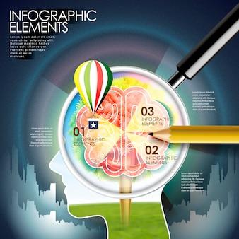 虫眼鏡で見通す脳のある教育インフォグラフィック