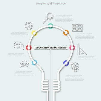 Education infographic with a light bulb