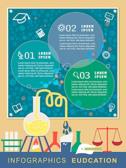 Образовательная инфографика со сценой эксперимента в плоском дизайне