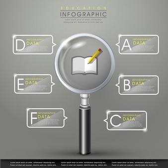 회색 배경 위에 돋보기 요소와 교육 인포 그래픽