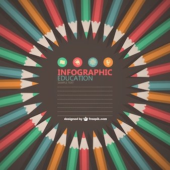 Education infographic with pencils
