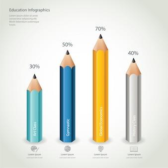Образование инфографика