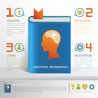 Education infographics for brain positive thinking concept with book