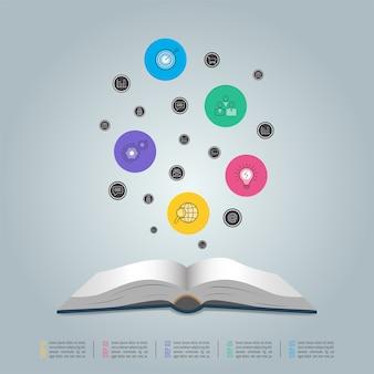 教育インフラテンプレート5ステップオプション