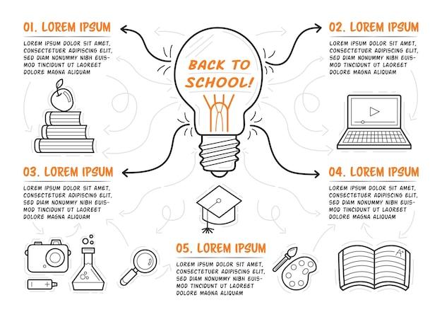 学校に戻る教育インフォグラフィックテンプレート。手描きの要素。説明付きの5つのステップ。ベクトルイラスト。