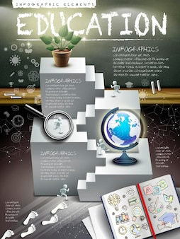 Education infographics wooden framed blackboard with stairs, book, magnifying glass, plant and globe