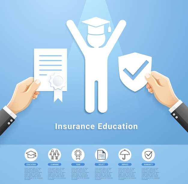 Education insurance policy services conceptual design