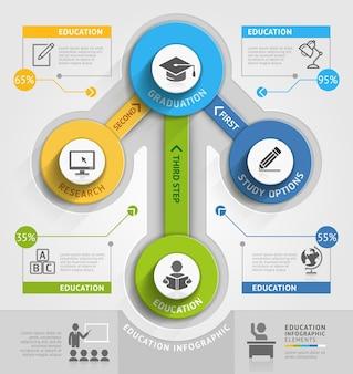 教育タイムラインインフォグラフィックテンプレート