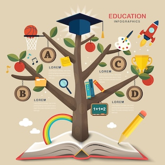 Education tree grown out of book with various skill icons